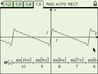 ヒストグラムと正規分布曲線